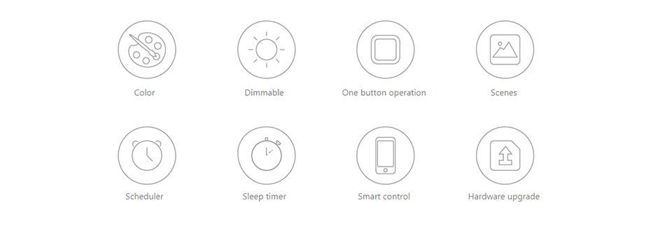 Controle remoto inteligente