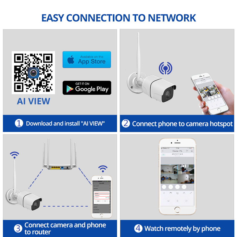 Image 5 - Wireless Security Camera System 1080P IP Camera Wifi SD Card Outdoor 4CH Audio CCTV System Video Surveillance Kit Camara-in Surveillance System from Security & Protection