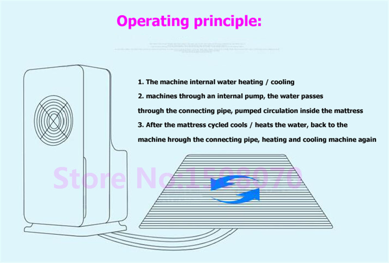 Hot SHIPULE 2017 innovative product single size 0.7*1.6m topper mattresses commercial electric cooling heating mattressDC12V