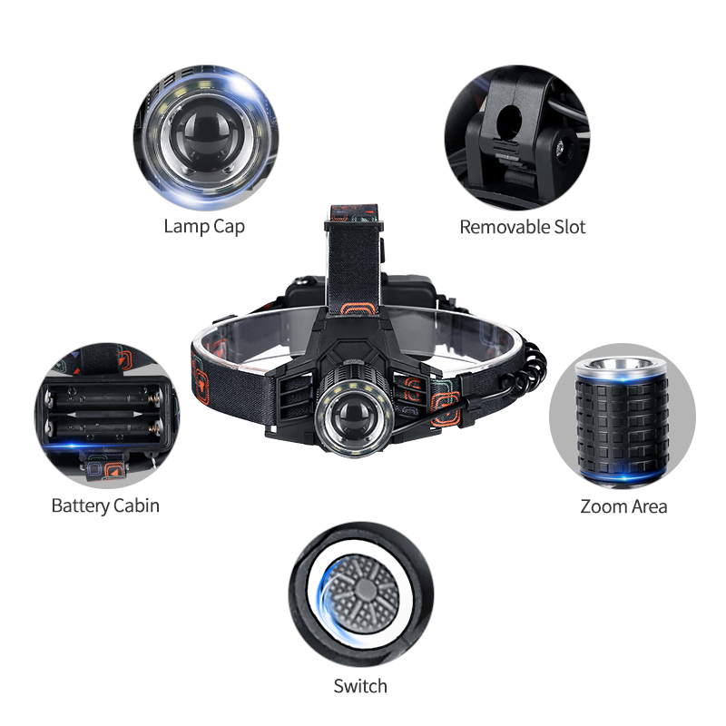 Купить с кэшбэком YAGE YG-608C HeadLamp USB LED Head lamp Forehead Flashlight Head Light Led Lintern Fishing Lanterna Six Modes for 18650 Battery
