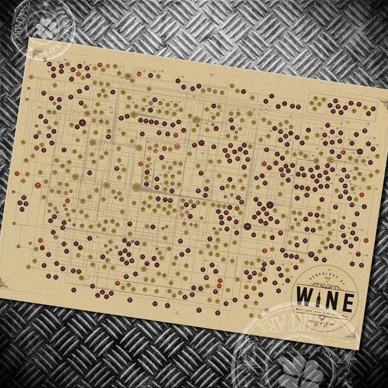 US $1.94 |Vintage WINE WORLD MAP Poster retro Kraft Paper Classic Wall  Sticker Home decor antique applique 42X30cm BBQP098-in Wall Stickers from  Home ...