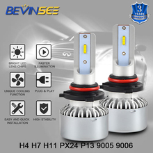 Bevinsee Car h7 led Headlights Bulbs 9-36V Foglight for H4 H7 H11 PX24 P13 9005 9006 h4 Headlamps High Low Beam Kit