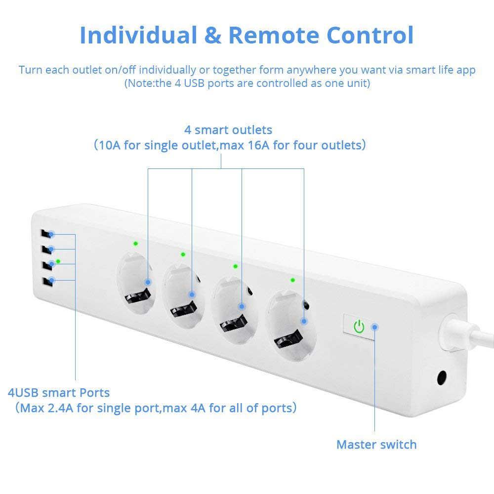 Wifi Thông Minh Dán Cường Lực Chống Sét Bảo Vệ ổ cắm 4 Cổng USB 4 AC Phích Cắm EU ANH MỸ ổ cắm Điều Khiển Bằng Giọng Nói hỗ trợ Alexa và Google