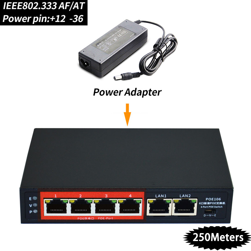 96W Network POE switch Ethernet with 4 standardized Ports IEEE 802.3 af/at Suitable for CC camera system/Wireless AP POE switch