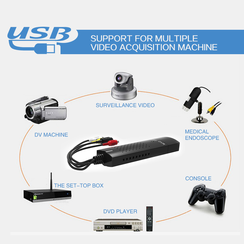 Usb 20 Video Capture Grabber Card Adapter Chipset Utv007 Tv Dvd Vhs Easycap Channel 1 Support Android Easy Cap Audio S Converter Win7 In Cables From Consumer