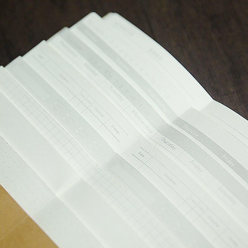 JIANWU Creative kraft paper Traveler notebook inside page Diary notebook Various styles