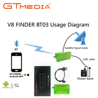 GTMEDIA Mini Uydu bulucu Bluetooth DVB-S2 V8 Bulucu BT03 Satfinder Destekler Android ios Sistemi Ve iphone HD 1080 p