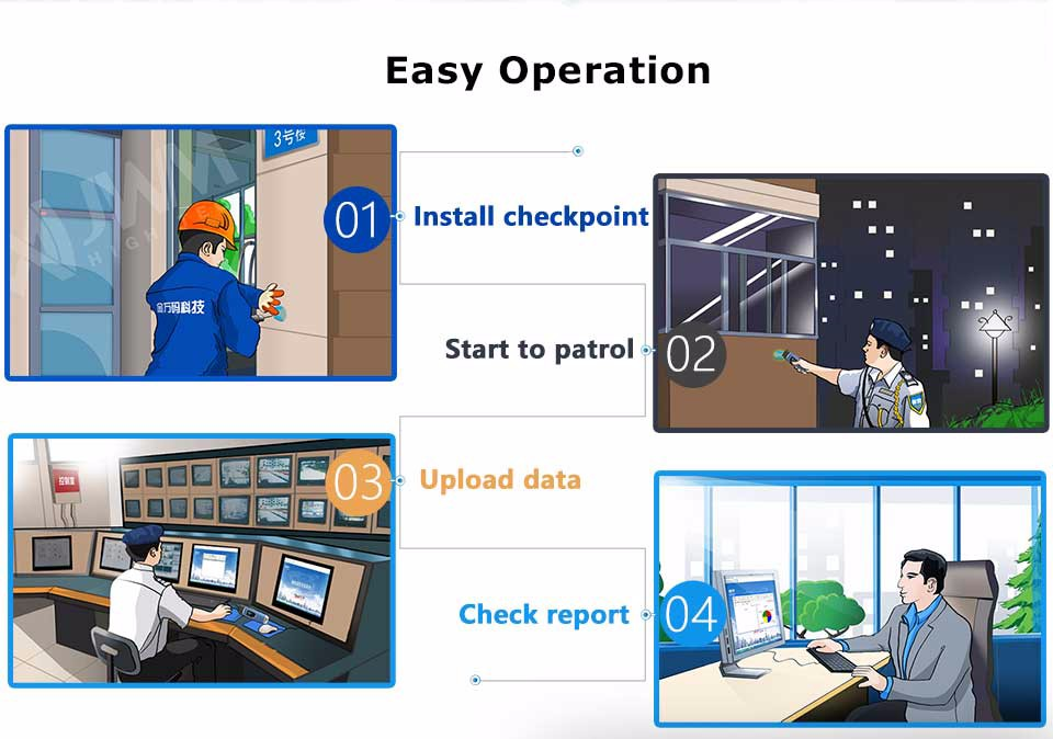 web segurança guarda patrulha tour sistema com tela oled