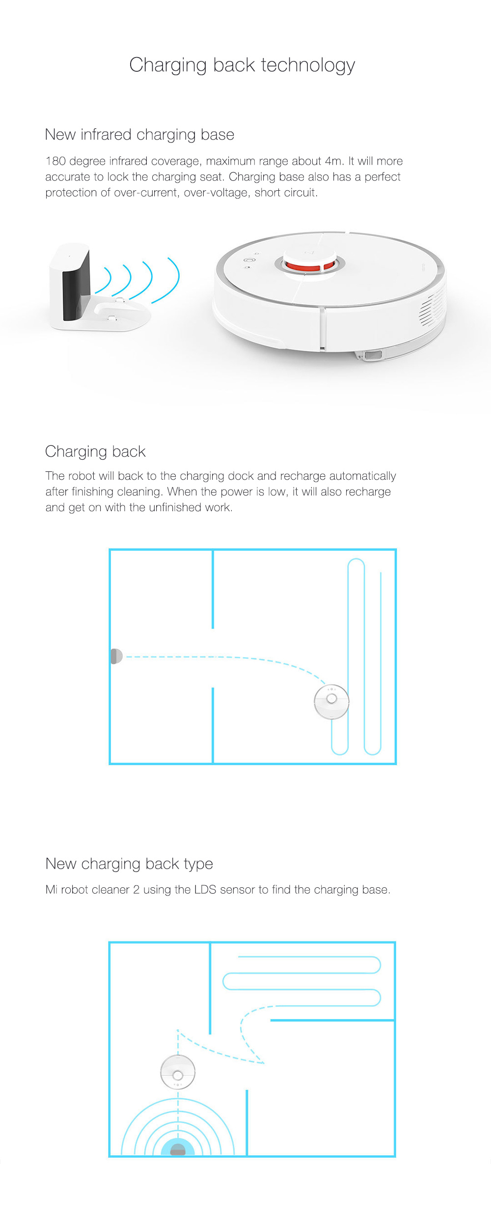 INTERNATIONAL VERSION XIAOMI MIJIA ROBOROCK VACUUM CLEANER 2 AUTOMATIC AREA CLEANING 2000PA SUCTION 2 IN 1 SWEEPING MOPPING FUNCTION 256393 23