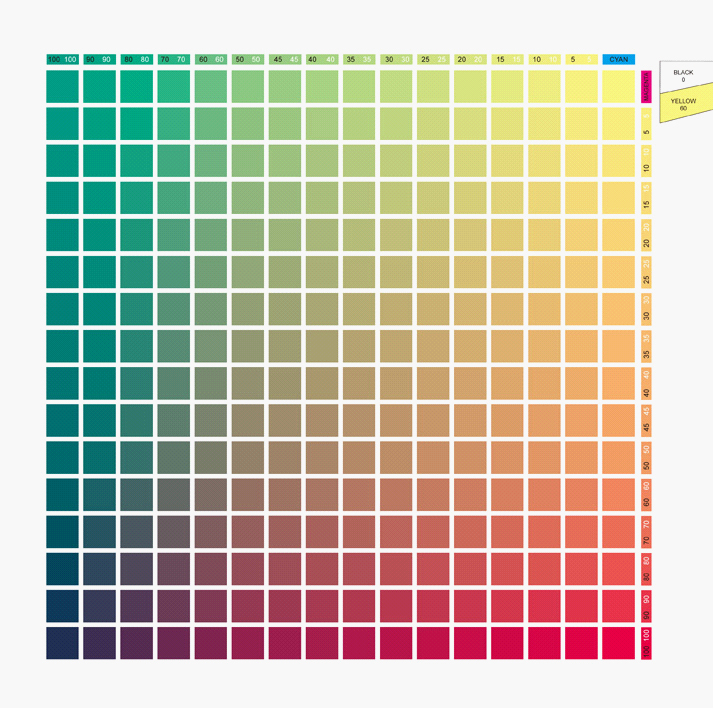 New Cmyk Chromatographic Complete Process Color Chartstandard Four