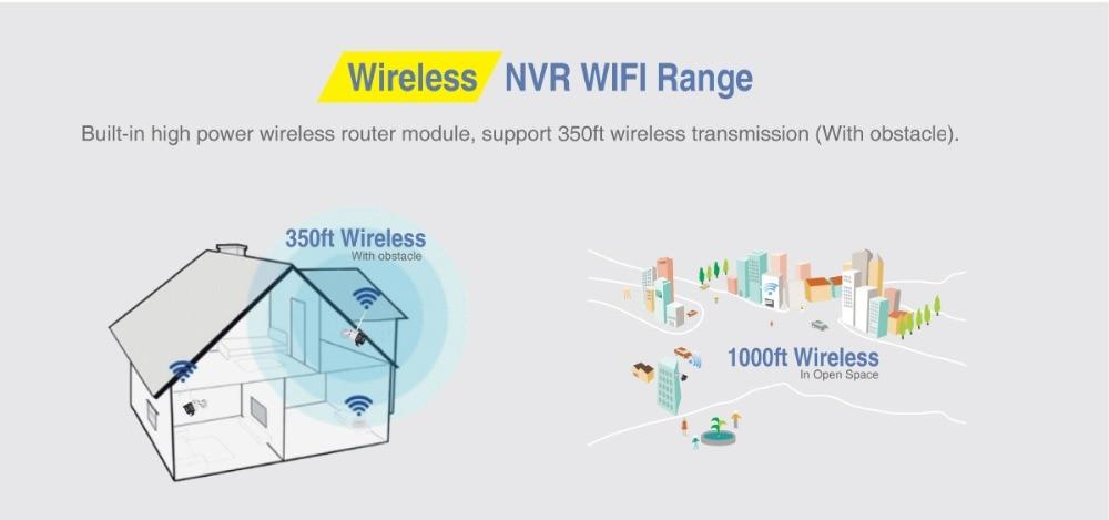 D5309NW4_D5309NW8_Wireless Range