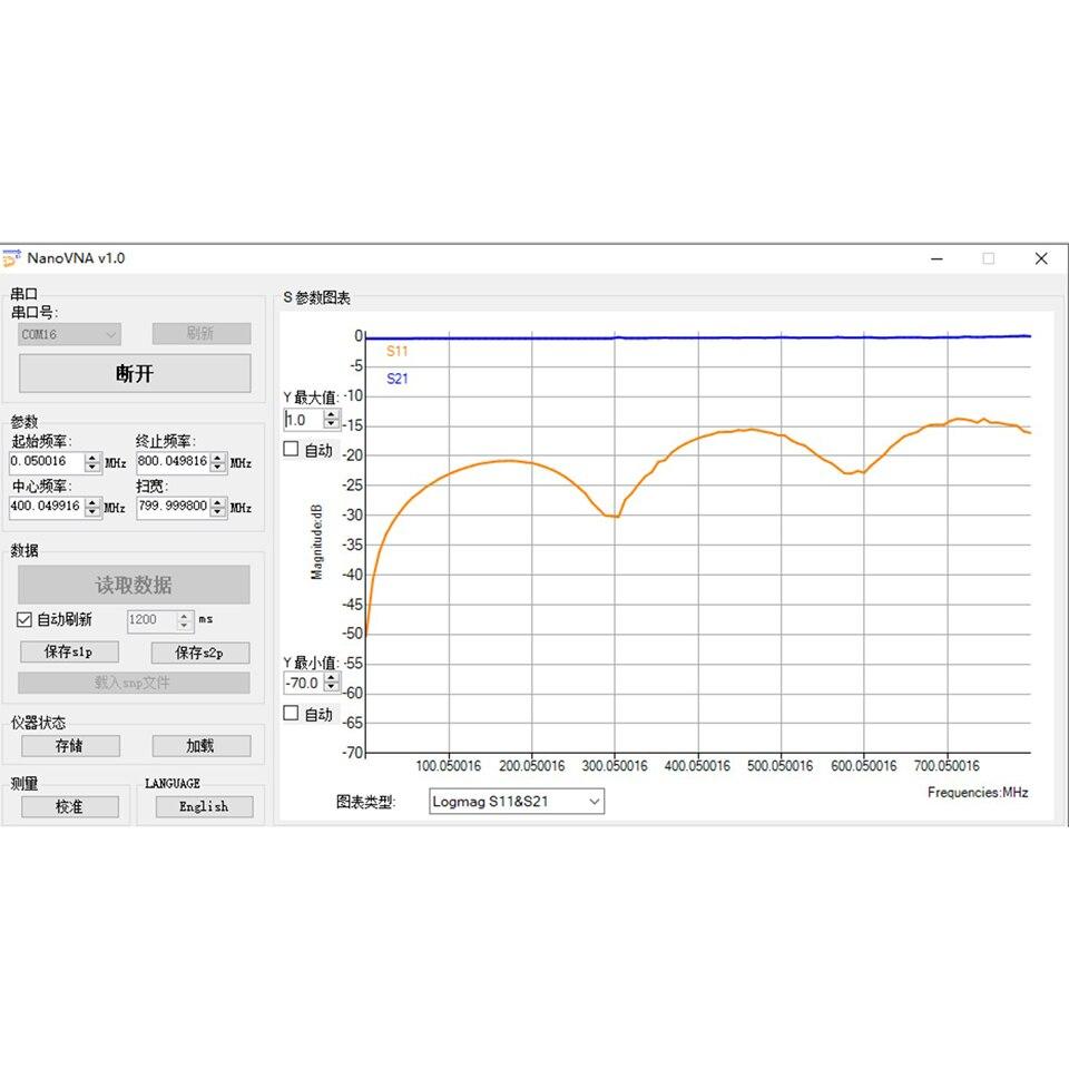 NanoVNA Vector Network Analyzer 50KHz 300MHz Antenna Analyzer 2 8 inch LCD smith MF HF VHF UHF with battery in Amplifier from Consumer Electronics