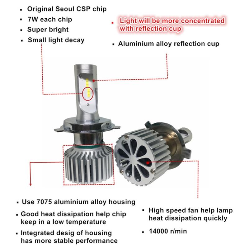 YHKOMS H8 H9 H11 LED llambë LED H4 Llambë automatike të ulët të - Dritat e makinave - Foto 3