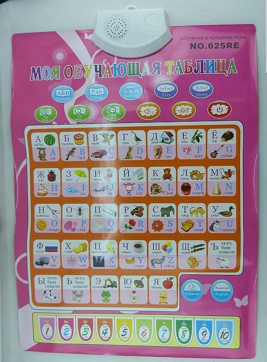 Russian English ABC Learning Machine Electronic Kids ...