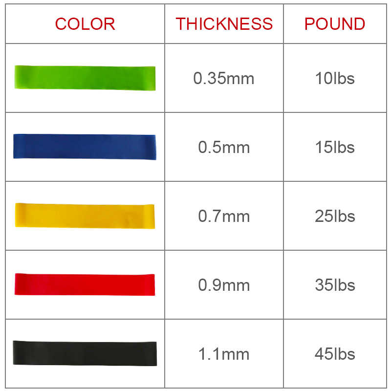 Resistance Bands Set Latex Gym Strength Training Rubber Loops Heavy Thick Elastic Bands Fitness Yoga Crossfit Workout Equipments