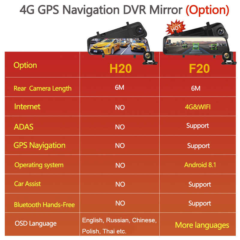 Tavin carro dvr traço cam recorde 4g 10 polegada android 8.1 córrego mídia espelho retrovisor navegação gps fullhd 1080 p gps espelho câmera