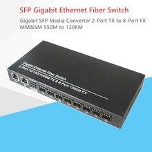 SFP סיבי Ethernet מתג 8 יציאת SFP חריץ כדי 2 יציאת TX RJ45 Gigabit ממיר fibra אופטיקה מתג סיבים אופטי משדר