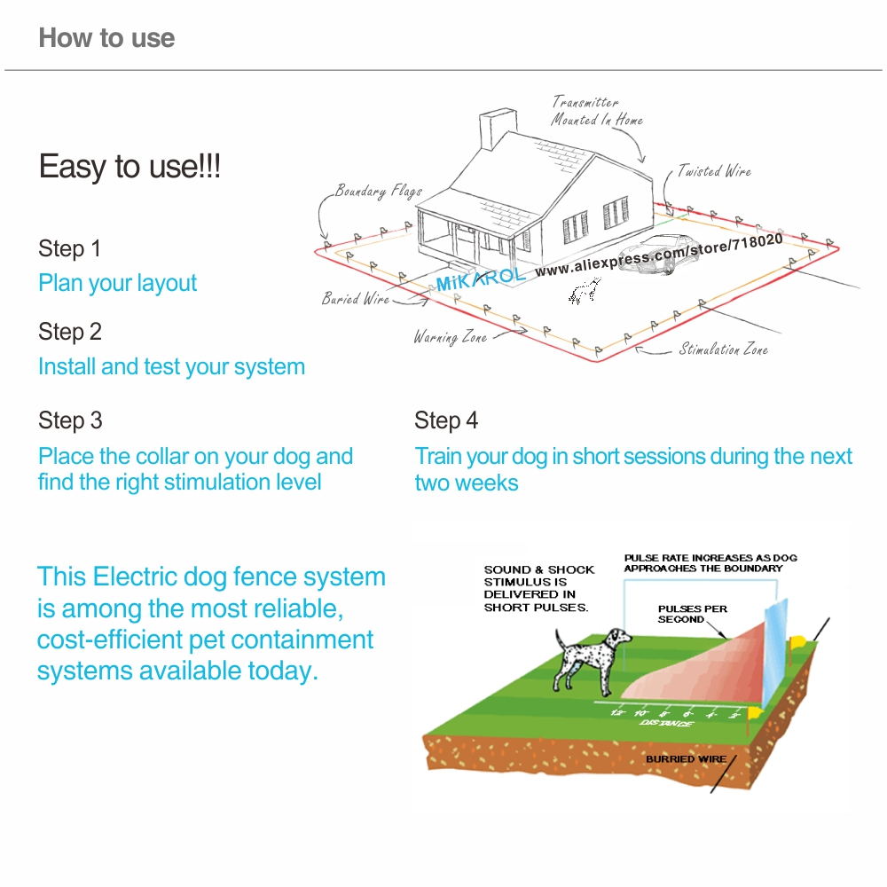 Electric Shock Dog Collar Fence Fencing System Security Wire Electrical Wiring On Diagram For With 200m Boundary Wires Invisible Pet Safe In The Garden Training Collars From Home