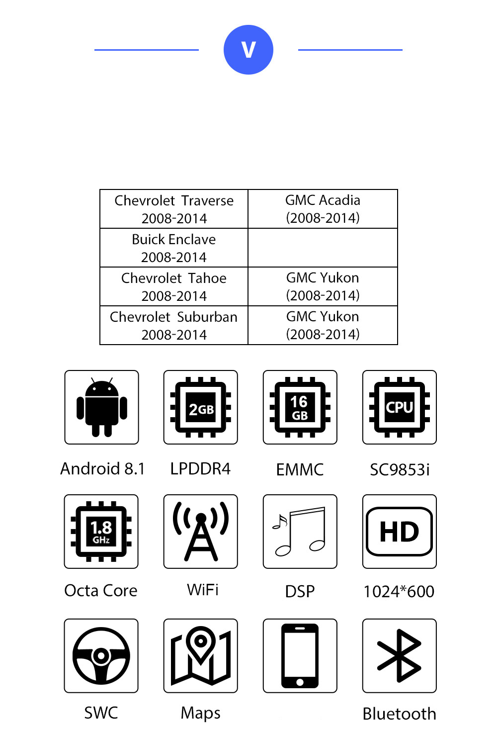 Multimedia 7 Android Navigasi 2