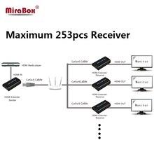 Mirabox 60 м HDMI удлинитель передатчик Cat5 80 м/100 м/120 м по одной сетевой кабель Rj45 HDMI удлинитель по IP для ТВ проектор