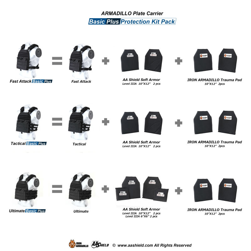 AA Shield Bullet Proof Soft Plate Body Armor Inserts Lvl IIIA 3A 10x12#2 6x6
