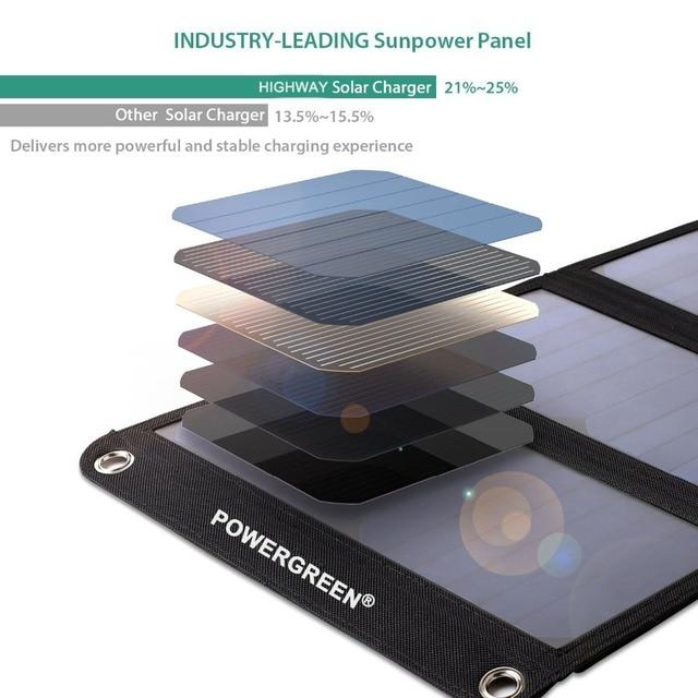 PowerGreen Solar Battery  3