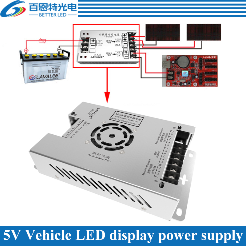 Lavalee Input DC9-36V DC12V/24V To 5V 30A 150W/ 40A 200W/ 60A 300W Vehicle LED Display Power Supply