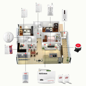 Image 5 - GSM Alarm System For Home Security System with Metal remote Door Sensor Dual Antenna Burglar Alarm Home Alarm System Signaling
