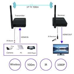 ZY-DT216 5GHz نظام نقل لاسلكي لاسلكي HDMI موسع جهاز ريسيفر استقبال وإرسال الفيديو واي فاي 100m اللاسلكية HDMI المرسل عدة