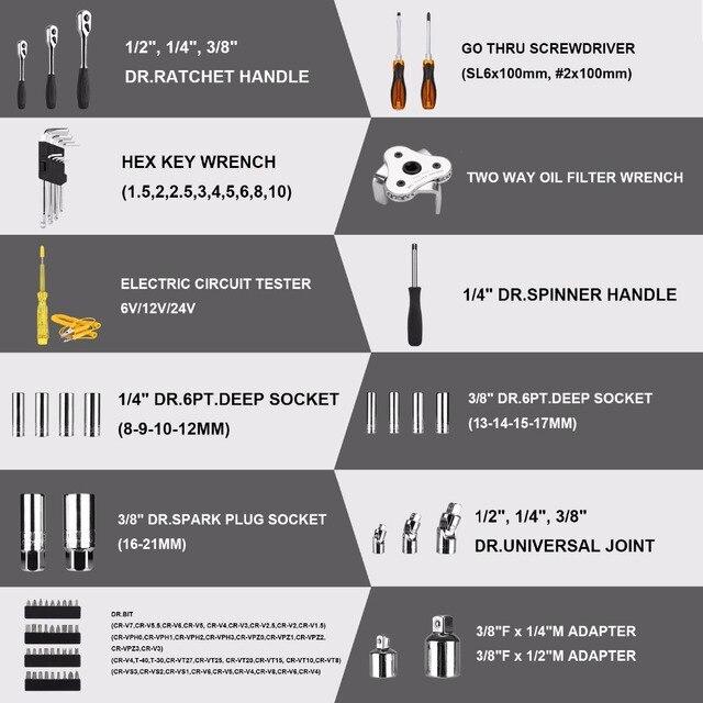 DEKOPRO 140 Pcs Professional Car Repair Tool Set Auto Ratchet Spanner Screwdriver Socket Mechanics Tools Kit W/ Blow-Molding Box 2