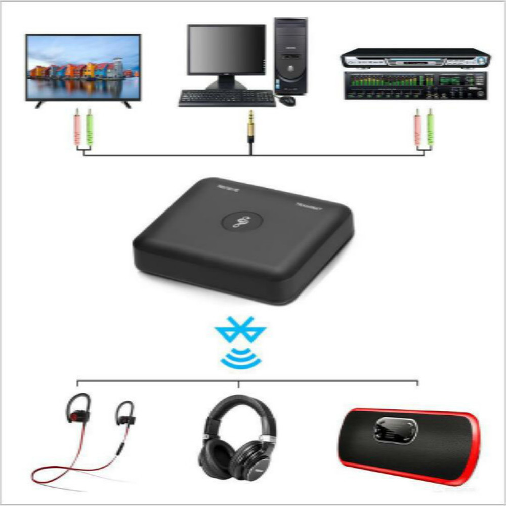 Receiver for Car MP3 MP4 TV PC 2 in 1 Wireless Bluetooth V4.2 Audio Transmitter