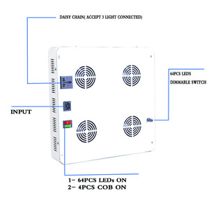 Image 5 - Double Switch Dimmable SUN II 2000W COB and Double Chips LED Grow Light Full Spectrum 410 730nm For Indoor Plants and Flower
