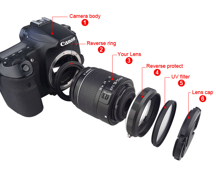 Camera Macro Lens Reverse Adapter Protection Set for Canon 60D 70D 600D 700D 750D 1200D 100D Lens Reinstalled 58mm UV Filter sakar 58mm 2 2x telephoto lens filter set