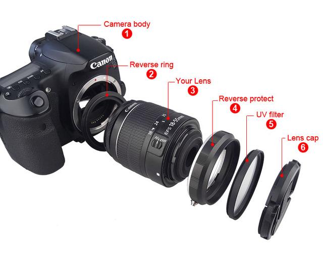 Kamera obiektyw makro do tyłu zestaw końcówek do aparatu Canon EOS 70D 80D 700D 750D 800D 1200D 100D 200D 5D2 5diii 5DIV 6D Mark II 77D 7D DSLR tanie tanio EINGCA