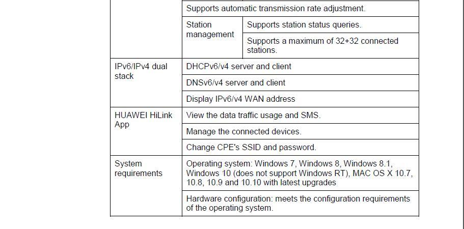 Huawei B525s-23a 4G LTE WLAN Router 300Mbit (plus 49dBi 3G/4G LTE