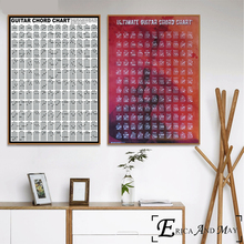 Guitar Chord Chart HD Style Wall Art Canvas Painting Poster For Home Decor Posters And Prints Unframed Decorative Pictures human body anatomy chart wall art canvas painting poster for home decor posters and prints unframed decorative pictures