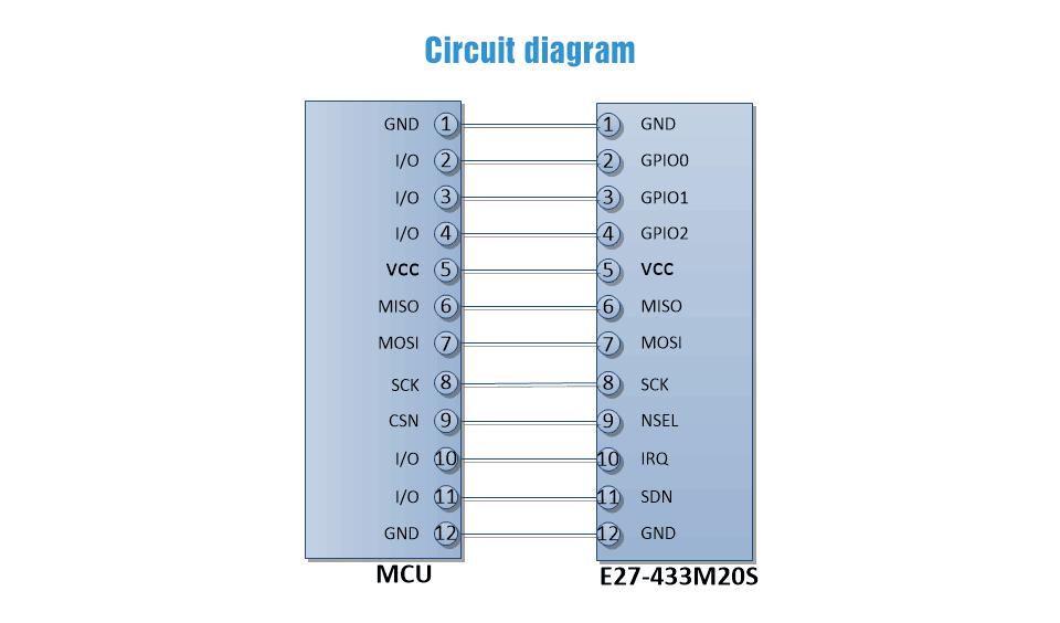 E27-433M20S 433MHz SI4432 rf module (5)
