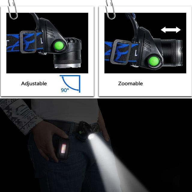 Powerful Waterproof Head Flashlight