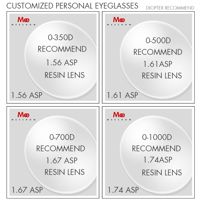 Image 4 - 1.56 1.61 1.67 1.74  Progressive Lens CR 39 Resin Aspheric Glasses Lenses Myopia Hyperopia multifocus Optical Lens-in Eyewear Accessories from Apparel Accessories
