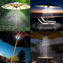 Buy patio umbrellas lights and get free shipping on AliExpress.com