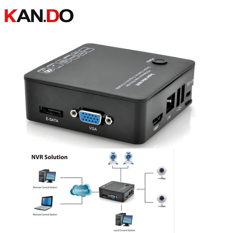 4CH/8CH Super Mini NVR For 720p/960p/1080p IP Cameras HD IP NVRs Onvif P2P Network Video Recorder With HDMI VGA USB Port