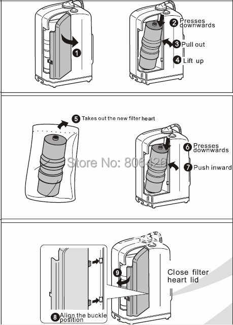Ионизатор воды встроенный фильтр/замена/картридж/свечи (UF фильтр) для модели Q8A-A, Q8A, Q6A, Q6B
