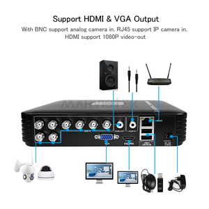 Image 4 - 1080P 16CH DVR AHD 1080Nกล้องวงจรปิดNVR 5 In1 Mini DVR 960P 12CHสำหรับชุดกล้องวงจรปิดVGA HDMIระบบรักษาความปลอดภัยสำหรับIPกล้องPTZ Onvif 4CH DVR