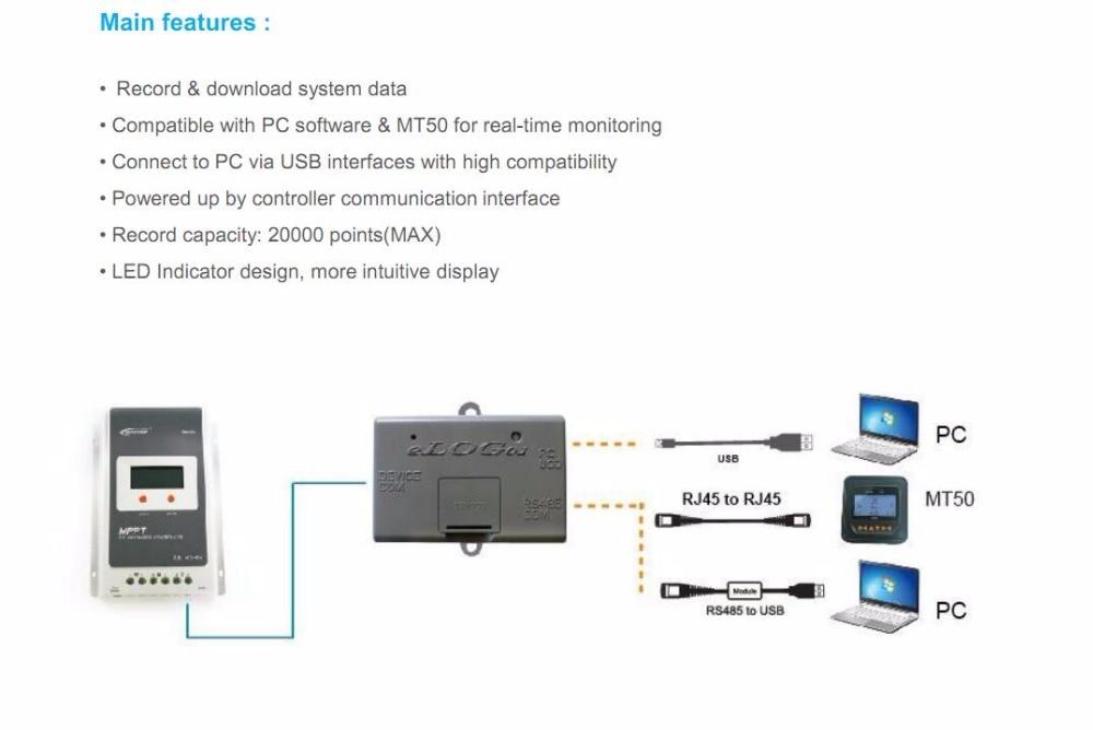 EPSOLAR MT50 дистанционный измеритель ЖК-дисплей epever LandStar View Star Tracer Солнечный контроллер черный белый цвет eBox-WIFI-01 eBox-BLE