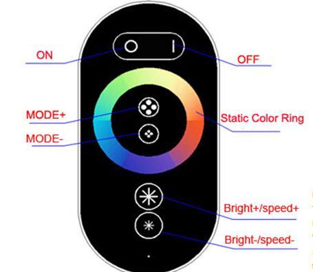 32W RGB οδηγήσεων οδήγησης κινητήρα - Εμπορικός φωτισμός - Φωτογραφία 4