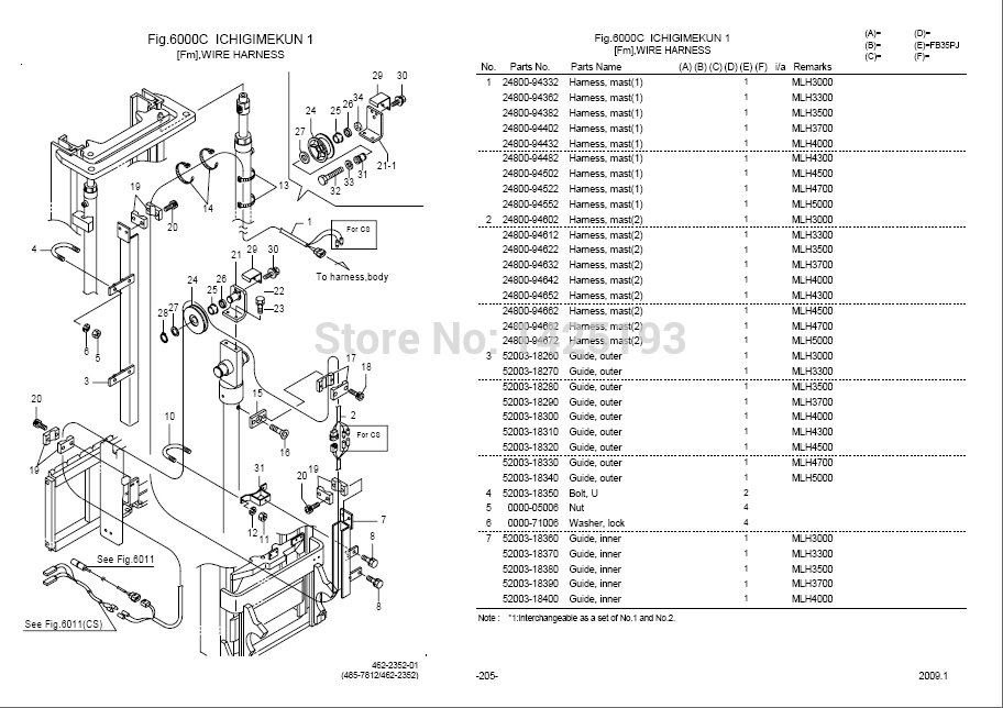 Hiab C Service Parts Catalogs And Information Systemin Code Rhaliexpress: Moffett Forklift Wiring Diagram At Gmaili.net