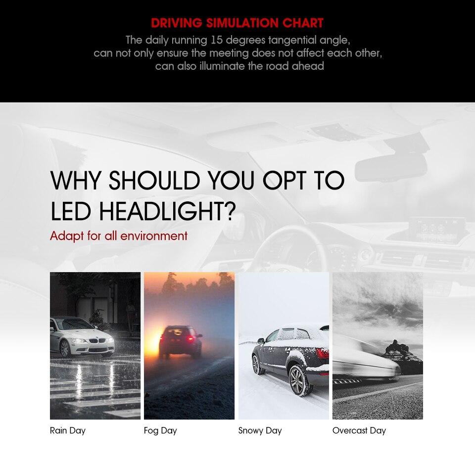 Headlight H1 COB Bulbs 6