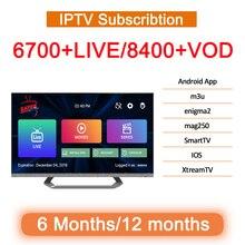 IPTV Smarters Subscription Android TV Box Belgium Portugal Italia Brasil Spain France Arabic Nederland M3U Code Smart IP