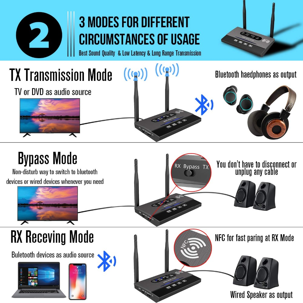 80m Bluetooth 5 0 Transmitter Receiver Long Range 328ft 3 in 1 BYPASS NFC  Audio Adapter APTX HD & Low Latency Optical RCA 3 5mm