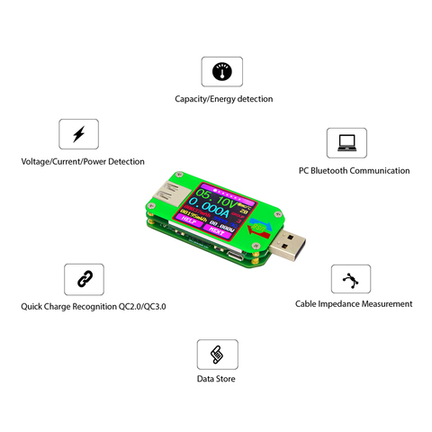 USB QC 2.0 3.0 LCD Quick Charger power bank Capacity Tester USB Doctor Power Meter Ammeter Voltmeter Pakistan